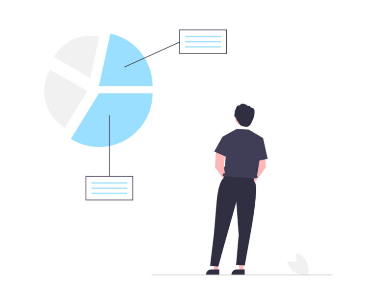 Statistics provided by a chatbot
